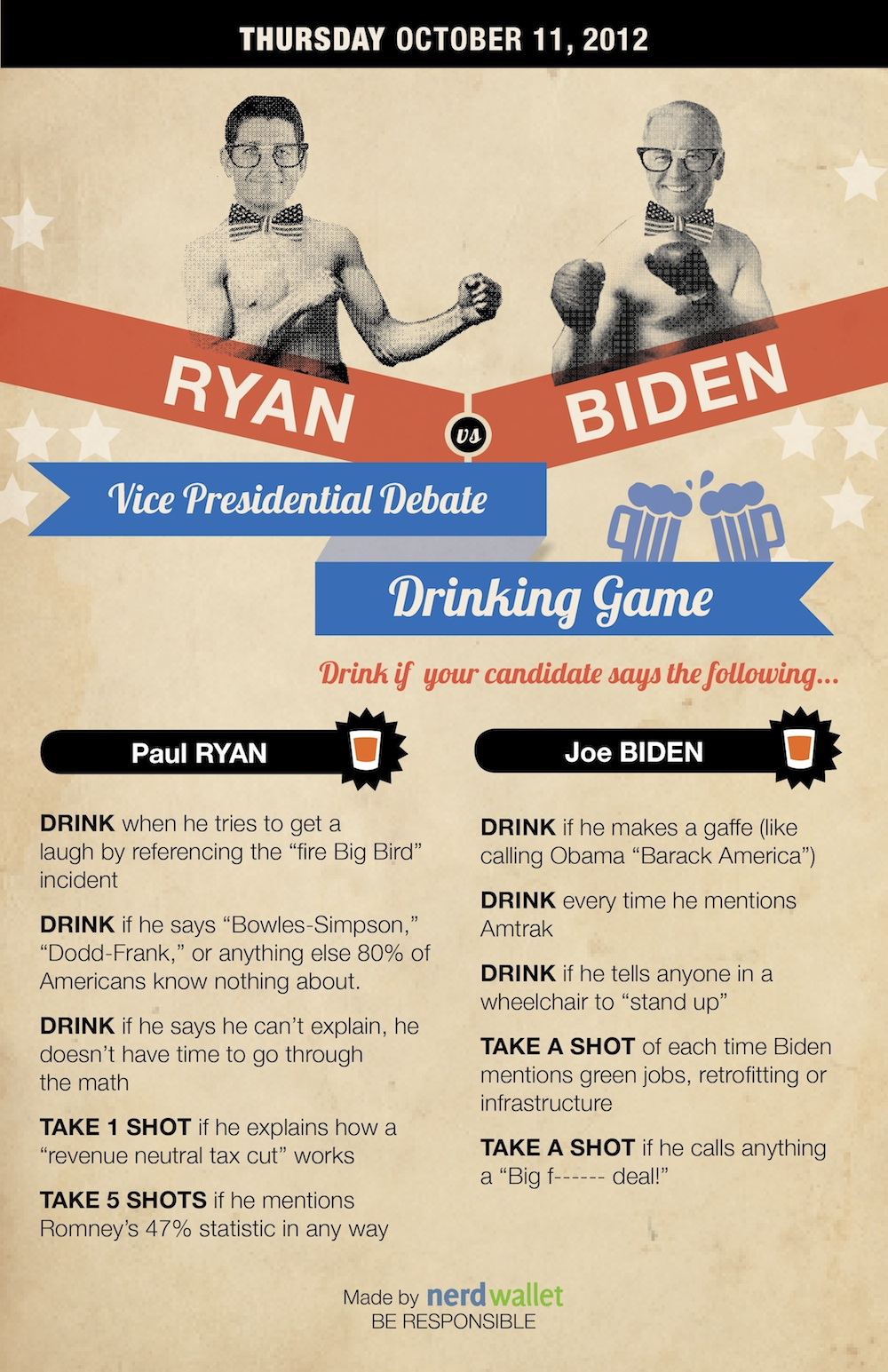 NerdWallet's Vice Presidential Debates Drinking Game