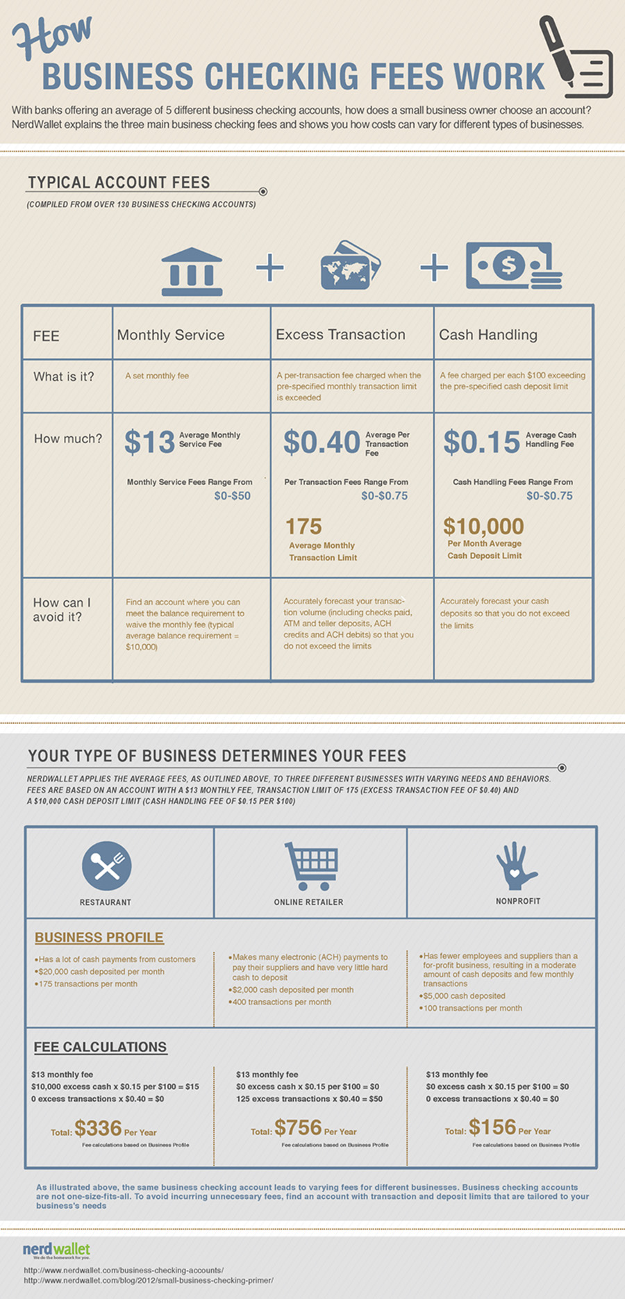 How Business Checking Fees Work