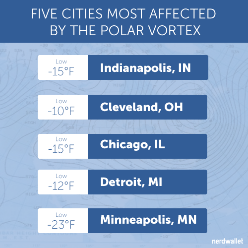 Cities Most Affected by the Polar Vortex