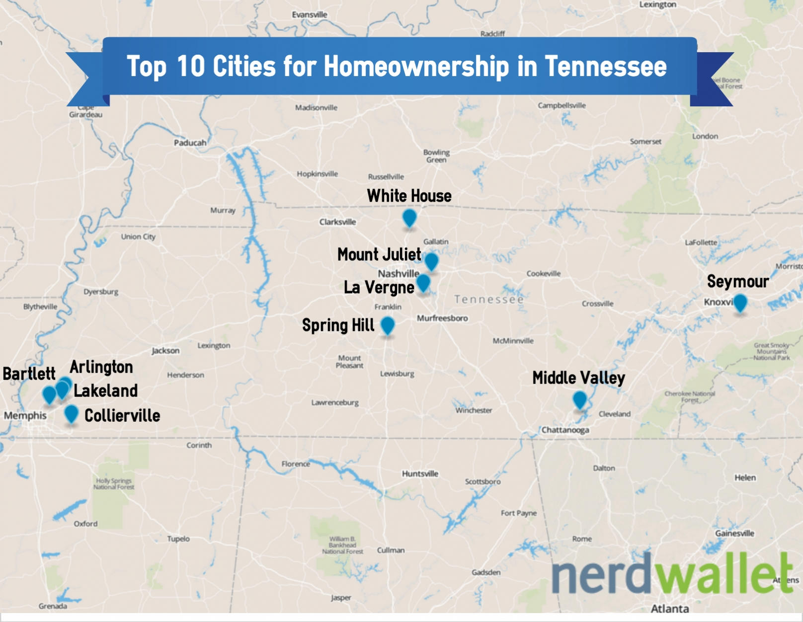 Homeownership-TN