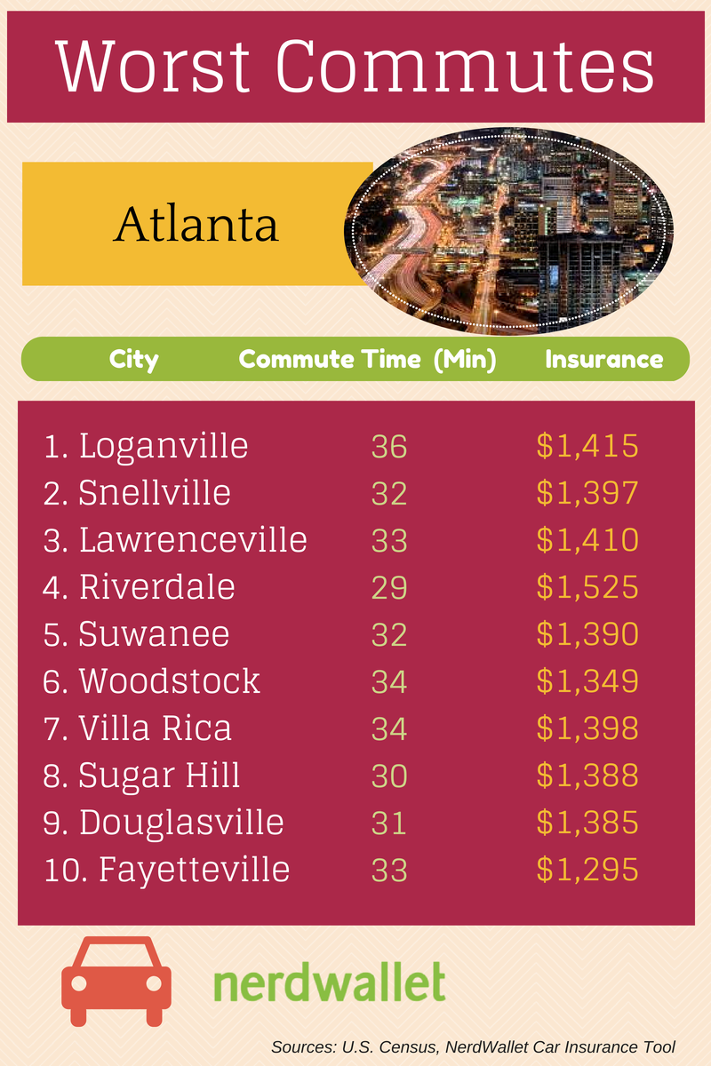 The Worst Commutes in Atlanta