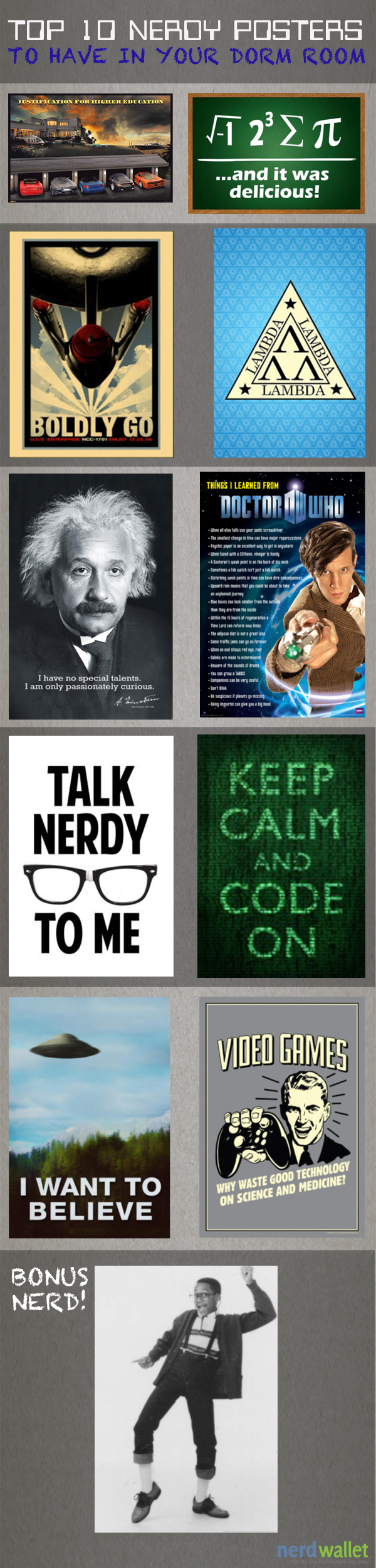 Top 10 Nerdy Posters to have in your dorm room